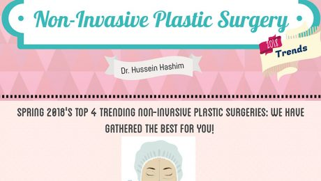 Top Non-Invasive Plastic Surgeries For Spring 2018 by Dr Hussein Hashim